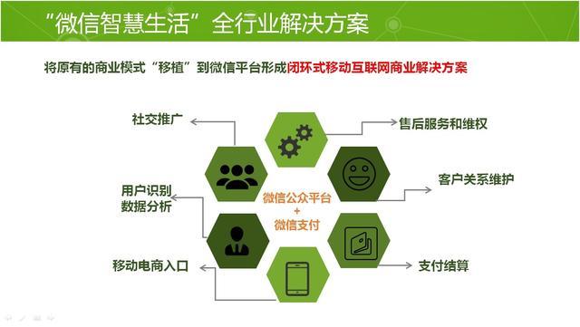 微信公布智慧生活方案 促传统行业移动互联转型