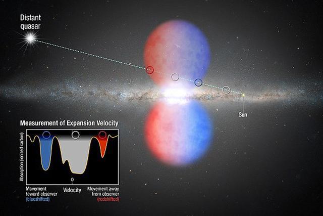 """银河系中央吹出时速320万公里的""""气泡""""_科技_腾讯网win7桌布更改"""