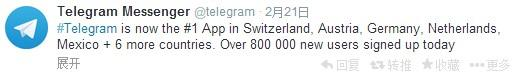 WhatsApp被购,同类应用Telegram新增800万用户