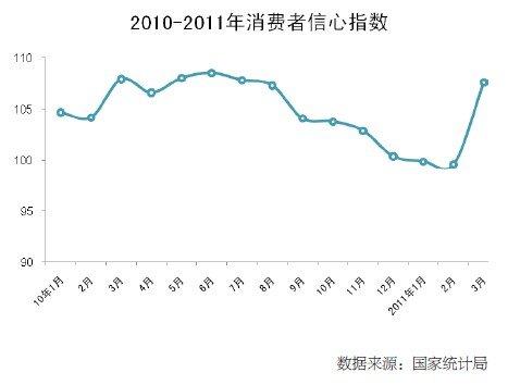 1季度经济形势_2010年第一季度宏观经济形势