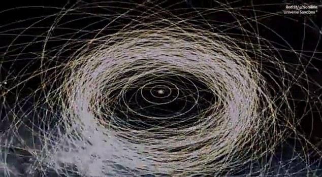 科学家发现冥王星轨道之外或曾存在大量天体