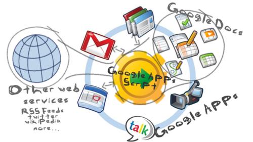 谷歌进犯微软大本营!商务领域大战一触即发