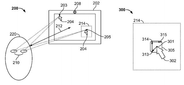 苹果新专利:眼球转动可操控鼠标