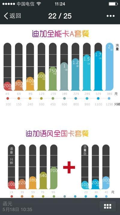 迪信通正式发布虚拟运营商品牌 资费包月19元起