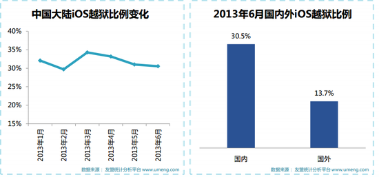 上半年移动互联网报告:国产智能机品牌崛起