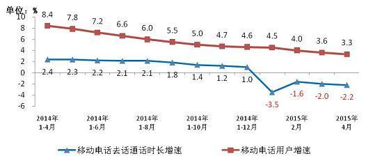 工信部:8M及以上宽带用户占比达48.9%