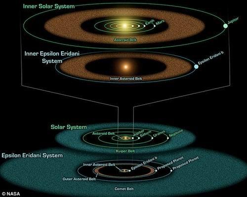 寻找外星人最佳方案:小行星带搜寻采矿迹象
