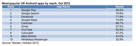 移动电子商务发展迅速 购物类App大行其道