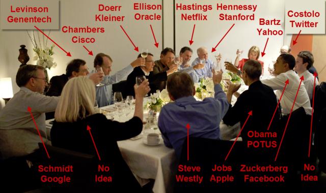 奥巴马的硅谷朋友圈:诸多心腹涌入硅谷私企