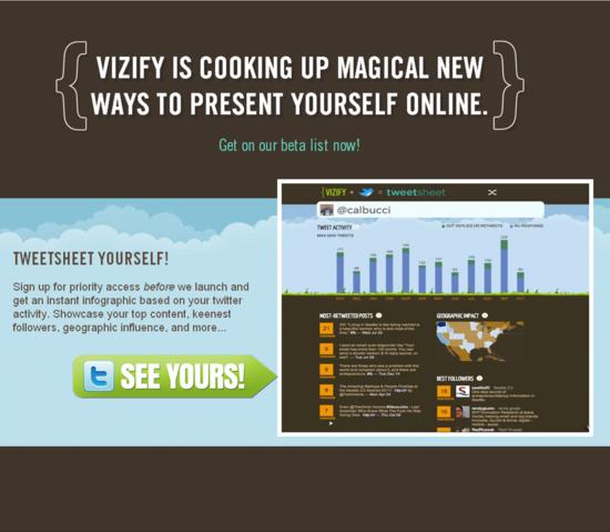 Vizify帮用户管理社交平台信息 融120万美元