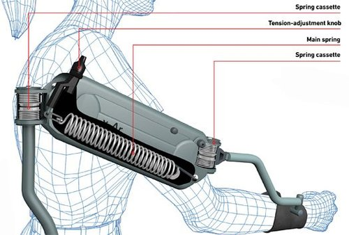 美国公司仿照  斯坦尼康   开发出省力机械臂