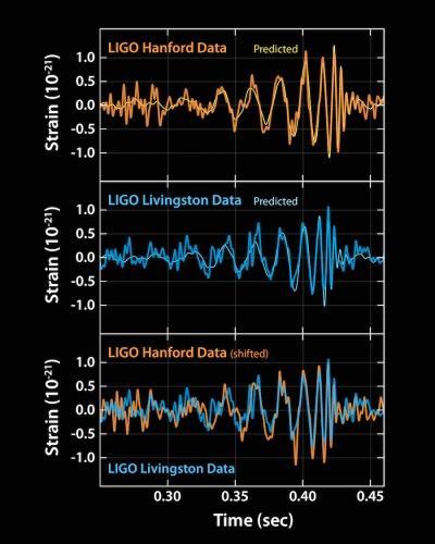 两台探测器记录到的波形