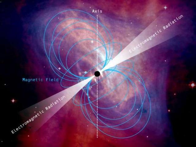 探索浩瀚宇宙的脚步:脉冲星发现50年纪念