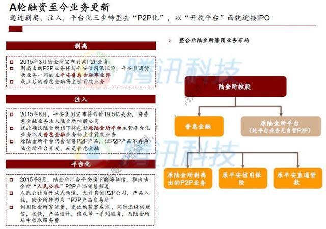 陆金所财务曝光:融资9亿美元 年内启动IPO