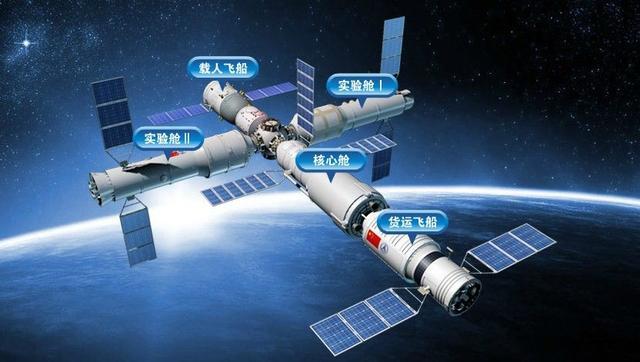中国空间站将催生在轨卫星维护新产业