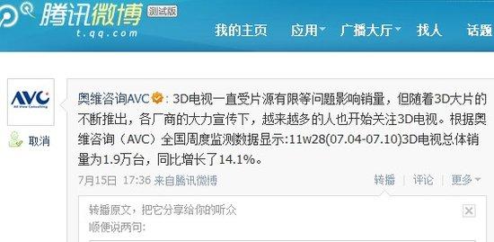 3D电视销量同比增长14.1%