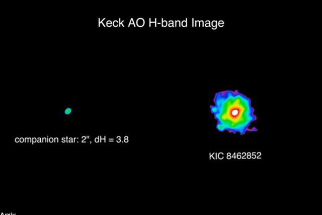 """科学家发现临近恒星有外星文明""""戴森球""""迹象"""