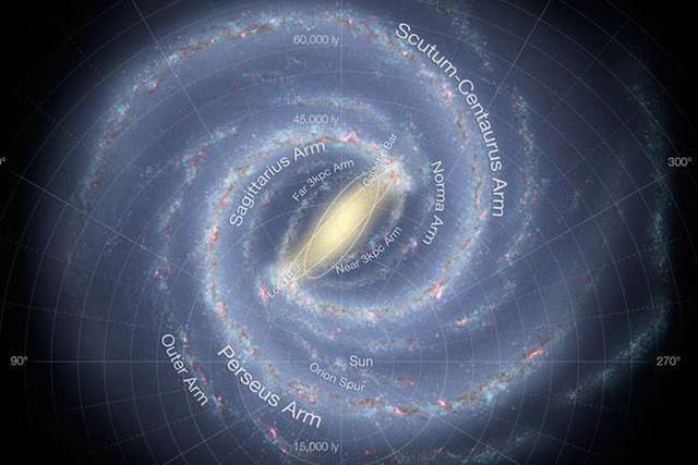 科学家发现椭圆星系可能更适合生命存在
