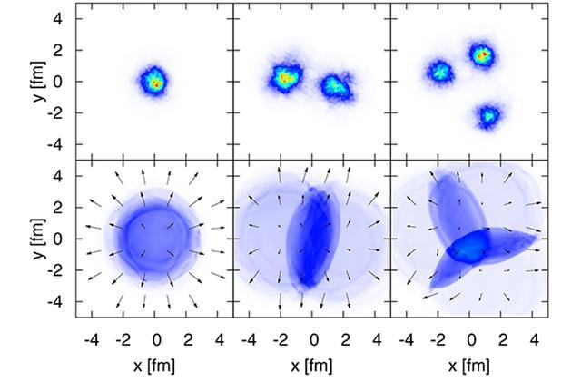 美对撞机模拟宇宙大爆炸 创造