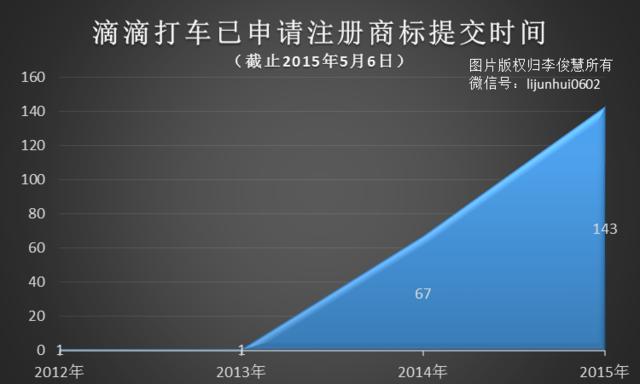 http://www.shangoudaohang.com/zhifu/207463.html