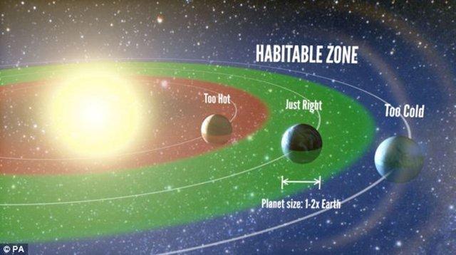 """60光年范围内可能存在2000颗""""宜居行星"""""""