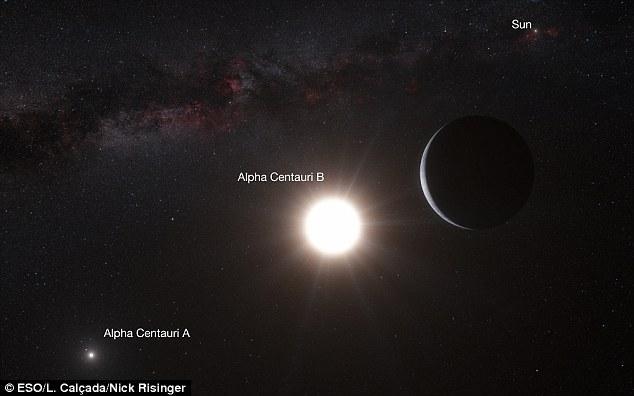 科学家发现半人马座三体系统内行星或不存在