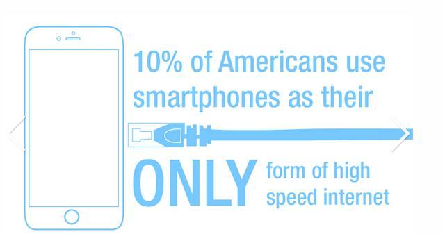 智能手机成新政治战场 或影响2016年美国大选