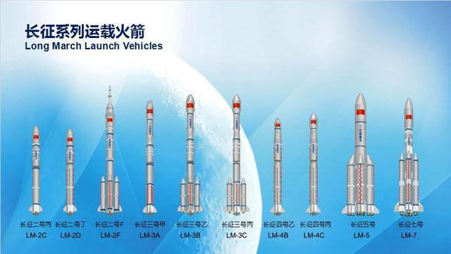 中国重型火箭拟命名长征九号 计划2030年首飞