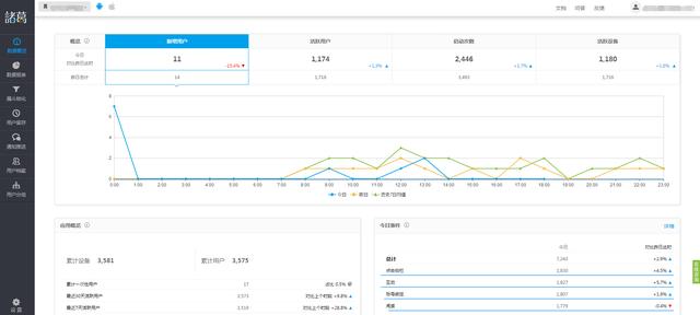 诸葛io:用数据读懂用户