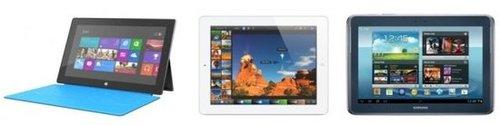 Surface/iPad/Galaxy Note 10.1性价比大PK