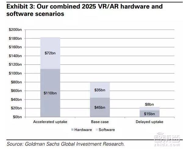 起底苹果VR产业布局 招人收购毫不含糊