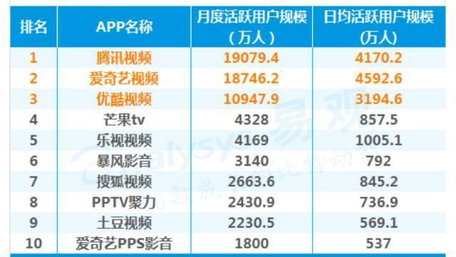 内容风口催生变局 芒果娱乐会取代芒果TV上市吗?