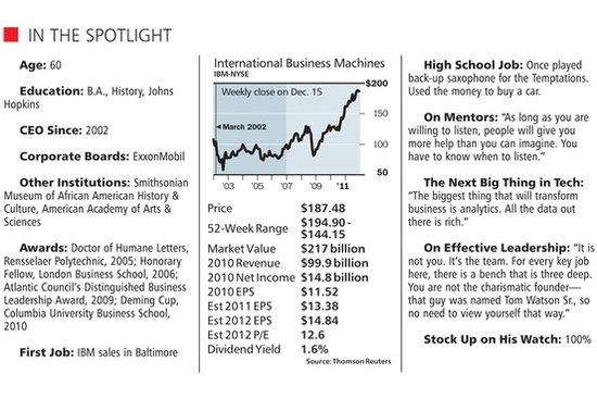 巴伦周刊:管家彭明盛将IBM带入21世纪(图)