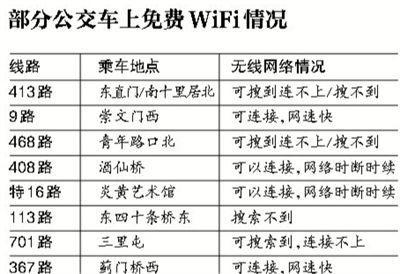 北京公交车WiFi探访:部分信号看得见连不上