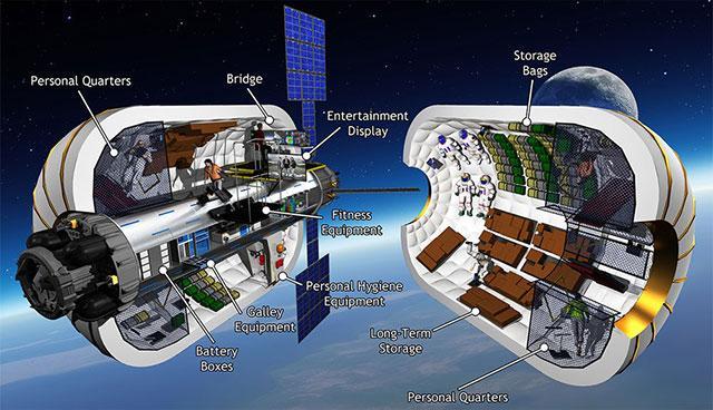 既火箭飞船之后 美国下个商业化的将是太空站