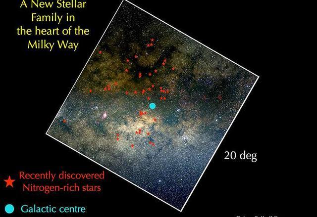 科学家在银河系核心区域发现了一组新恒星