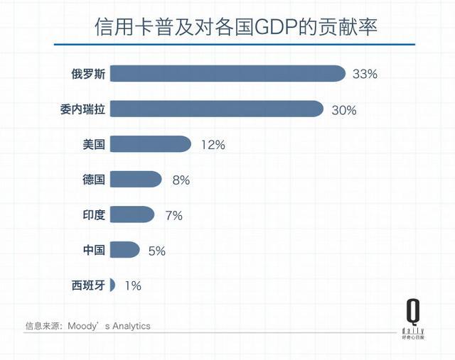 有数字有真相:用手机结账,成了关乎GDP的大事