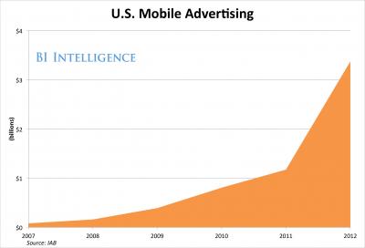 原生广告:难以规模化的广告形态