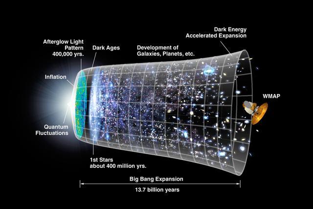 宇宙原初引力波隐藏着大统一理论的证据
