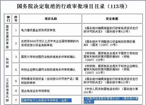 国务院发文取消论坛专项备案—有人欢喜有人忧呀。