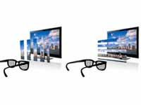 偏光PK快门式 3D电视两大技术终极对比