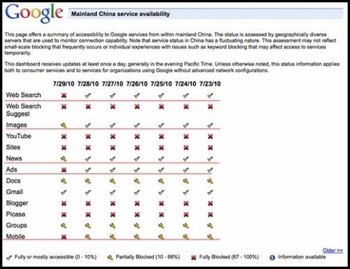 谷歌中国多项业务出现短暂故障 股价下跌