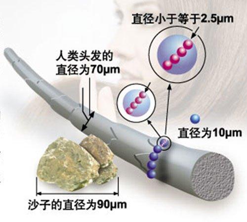 具备主动净化功能 松下净化器PM2.5去除率达99%