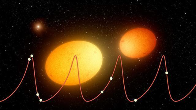 """看!星星的心电图 科学家绘制出19组恒星""""心跳"""""""