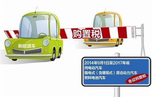 9月起新能源汽车免征购置税(图)