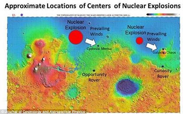 美国科学家认为星际核战争毁灭了火星人