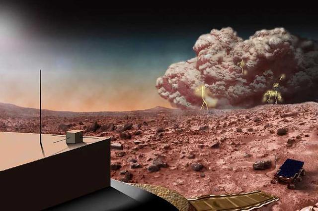 美国宇航局计划实现火星天气预报