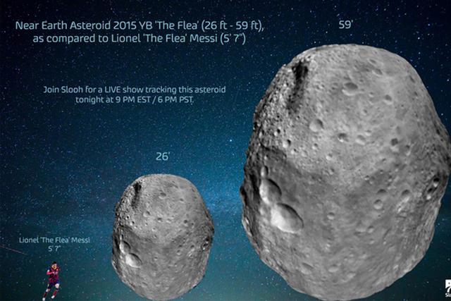 公交车大小的小行星掠过地球:NASA全程跟踪