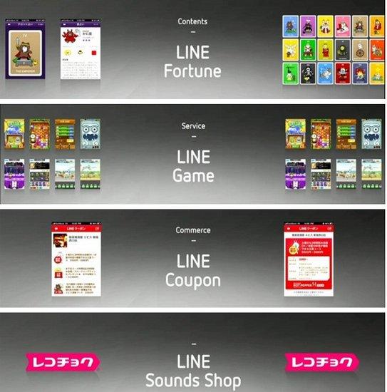日本移动通讯应用Line如何挑战Facebook?