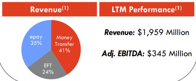 Euronet高出蚂蚁金服15%的溢价对MoneyGram进行收购